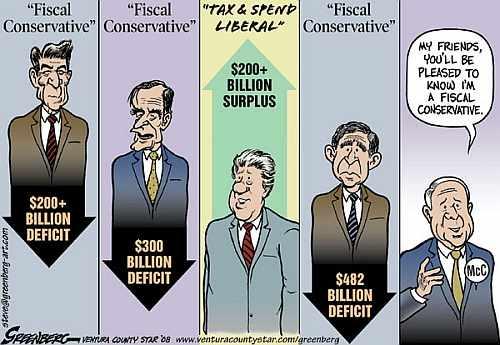 Fiscal Conservative, Greenberg, Ventura County Star.com