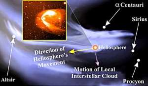 Heliosphere shows bullet shape in galaxy