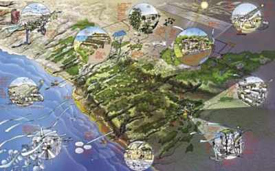 Libya's sustainable development propsal