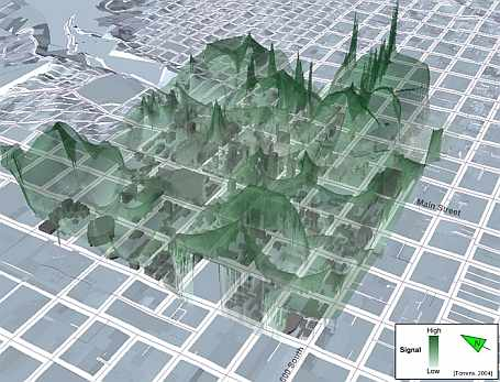 3-D wireless network coverage