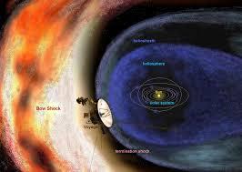 http://commons.wikimedia.org/wiki/File:NASA_Heliosphere_Mod.jpg