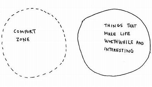 Comfort Zone Venn Diagram